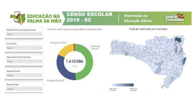 Coronavírus em SC: Governo mantém as aulas suspensas para evitar a circulação de 1,6 milhão de aluno