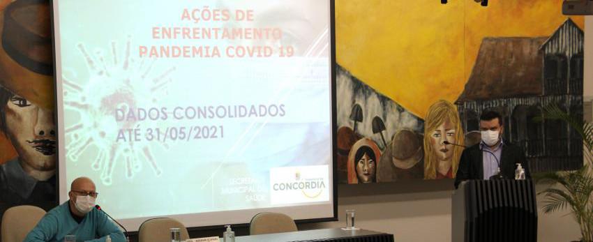 Concórdia recebeu mais de R$ 25 milhões para o combate à covid